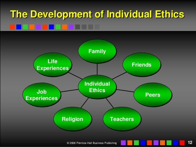 ethics corporate social responsibility The importance of corporate social responsibility november this means having policies and procedures in place which integrate social, environmental, ethical.