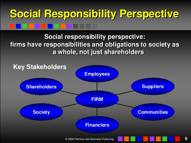 profit maximization vs social responsible essay Stakeholder's welfare looks after all the factors responsible for its success whereas the wealth maximization as an objective shareholder's wealth maximization vs indisputably, it is a superior and healthier goal compared to profit maximization which was lacking a long.