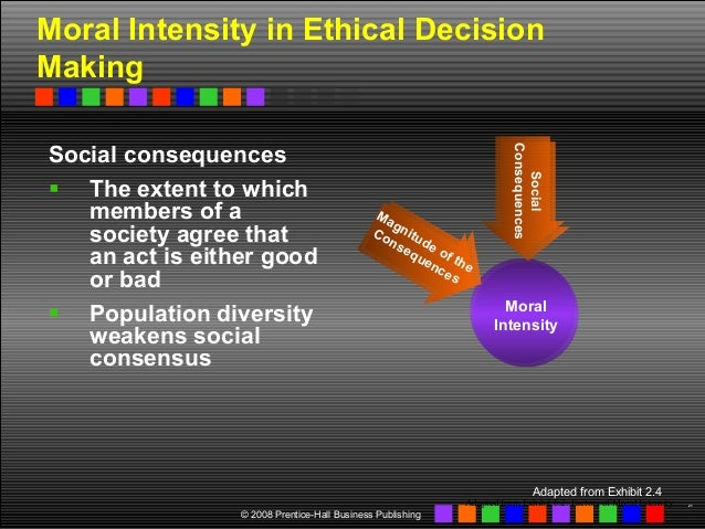 to what extent is csr beneficial To what extent is csr beneficial to a company's performance corporate social responsibility (csr), which is a popular debate topic over decades, has divided into five major dimensions over time.