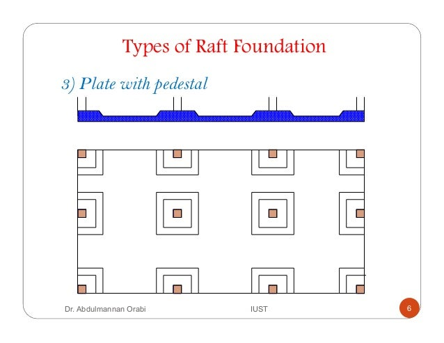 Lecture 8 Raft Foundation