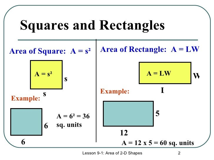 Area Of A Square 28 Square Metres Area Measurement Maths
