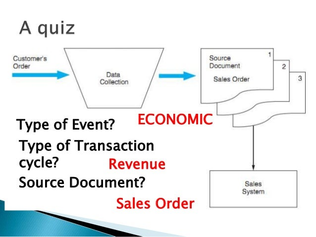 lecture 9 accouting records transaction processing james a hall b