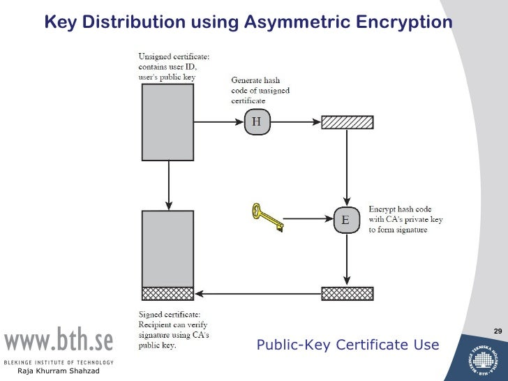 Lecture 9 key distribution and user authentication