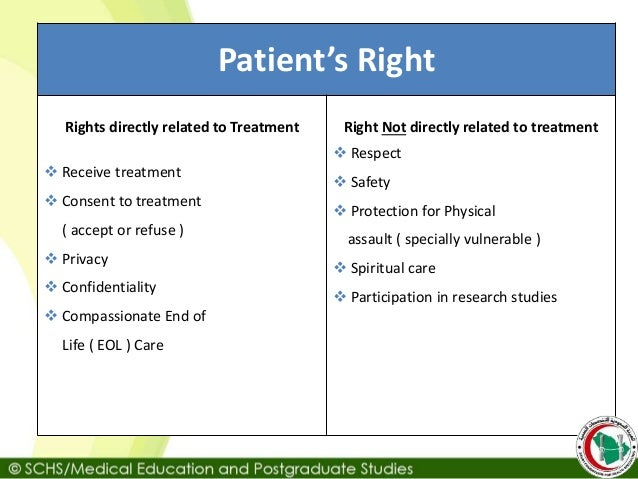 patient rights Bjc healthcare affiliated hospitals have a patient rights and responsibilities document (a patient bill of rights) expecting that observance of these rights will contribute to more effective patient care and greater satisfaction for the patient and his or her family.