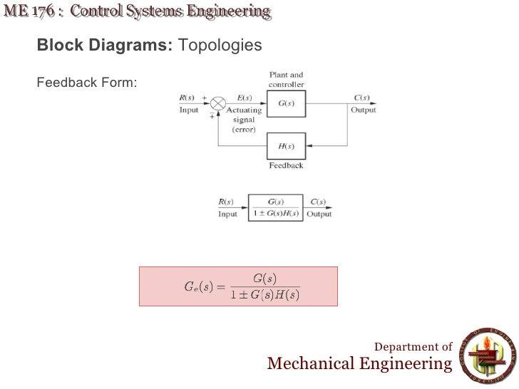 lecture 9 me 176 reduction of multiple subBlock Diagram Summing Junction #11