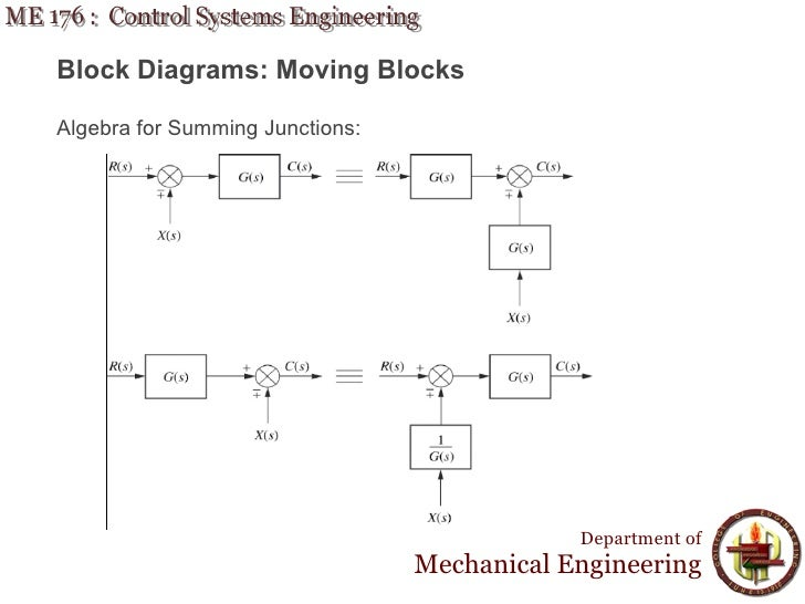 lecture 9 me 176 reduction of multiple sub rh slideshare net Summing Junction Chart 4X Junction Boxes