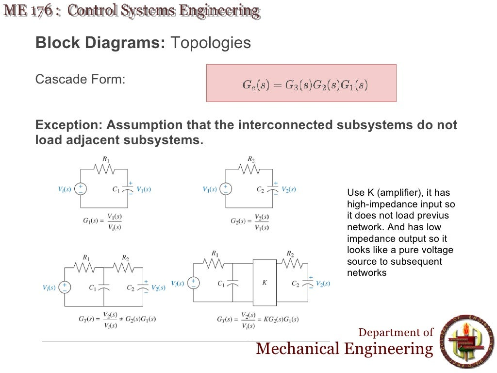 Lecture 9 Me 176 Reduction Of Multiple Sub System Engineering Diagrams