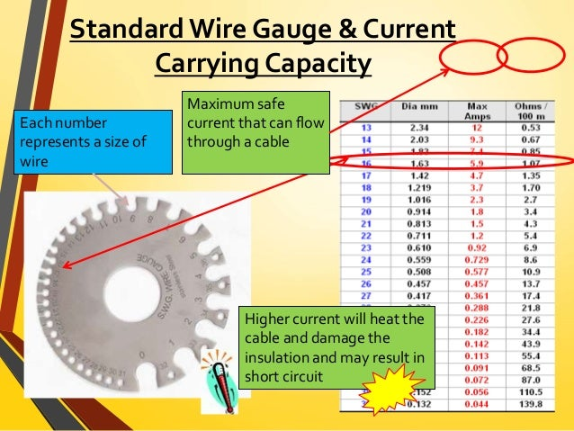 Types of wires and cables 14 standard wire gauge current carrying capacity keyboard keysfo Images