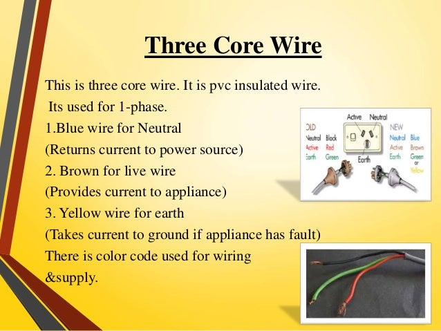 Types of Wires and Cables on voltage types, software types, trim types, painting types, power cord types, fuel types, motor types, computer types, camera mount types, oil types, installation types, three types, transformers types, busbar types, filter types, paint job types, socket types, testing types, headlight types, frame types,