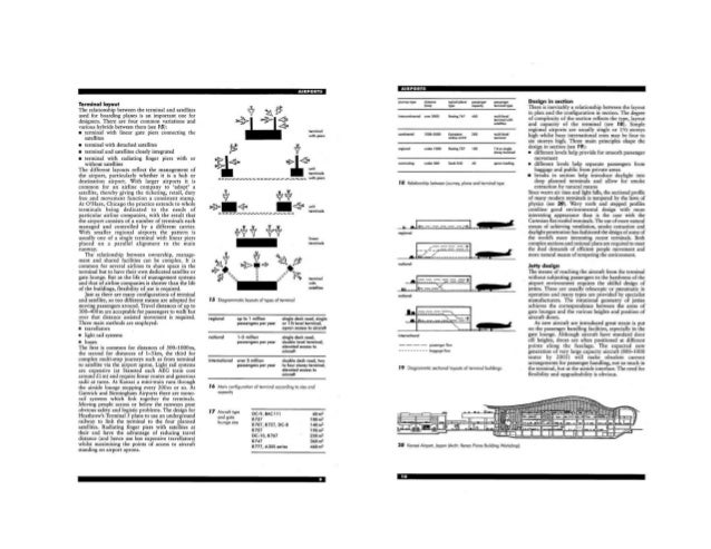Airport Planning And Design Lecture Notes