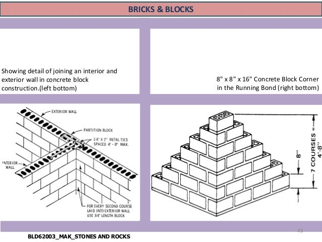 Lecture bricks and blocks masonry concrete blocks right hand side 44 45 ccuart Image collections