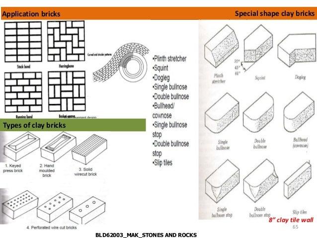 Types of bricks ppt