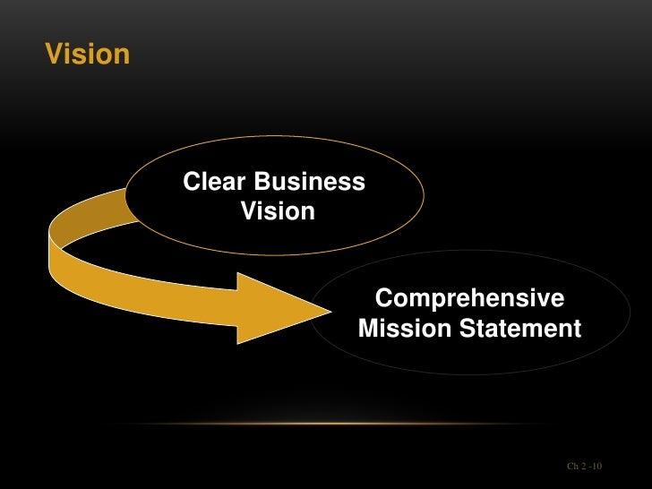 Vision         Clear Business             Vision                       Comprehensive                      Mission Statemen...