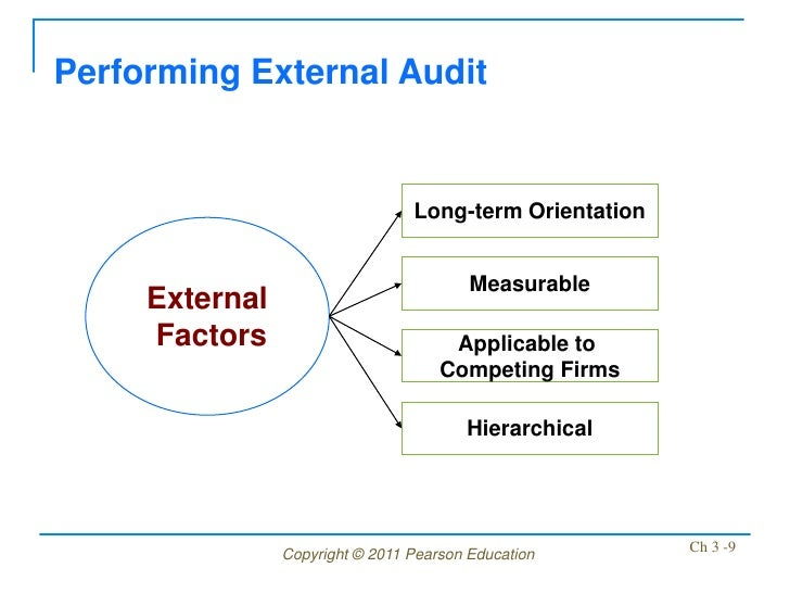 internal and external factors of mitchells butlers Free sample financial and management account: greene king plc and  in case of mitchells and butlers,  relation between external and internal stakeholders is.
