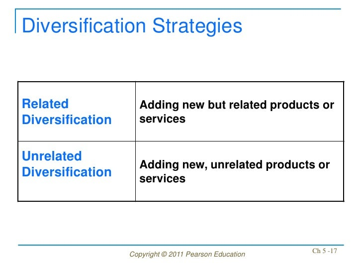 Diversification StrategiesRelated             Adding new but related products orDiversification     servicesUnrelated     ...