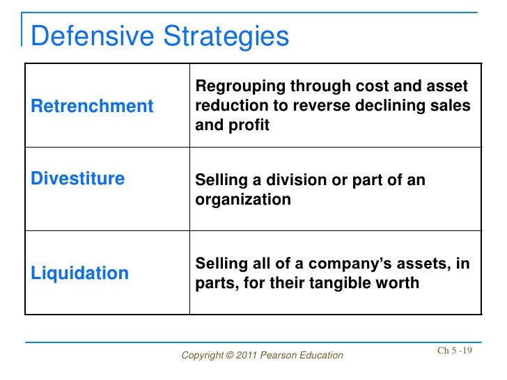 Defensive Strategies                 Regrouping through cost and assetRetrenchment     reduction to reverse declining sale...