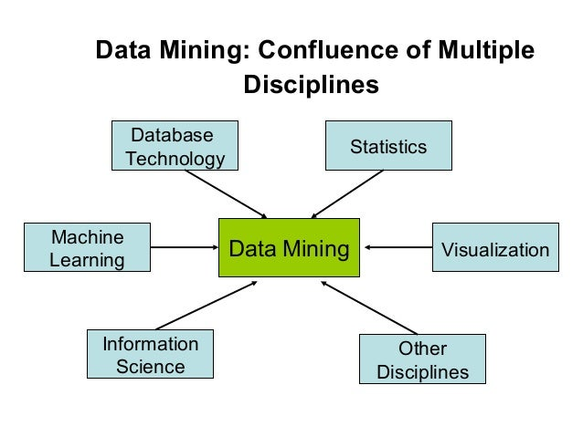 data mining concepts and techniques solution manual pdf