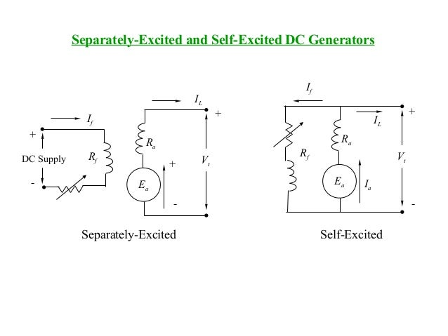 Lecture dc machines 14 separately excited and self excited dc generators cheapraybanclubmaster Choice Image