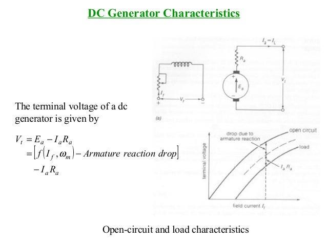 Lecture Dc Machines - Circuit diagram dc generator
