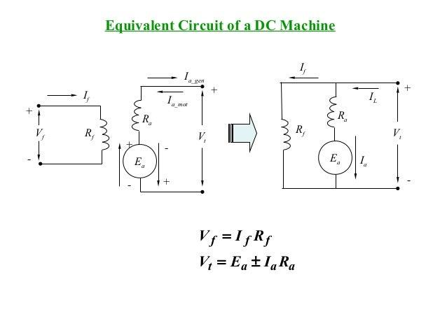 lecture dc machinesdc machine; 9 equivalent circuit