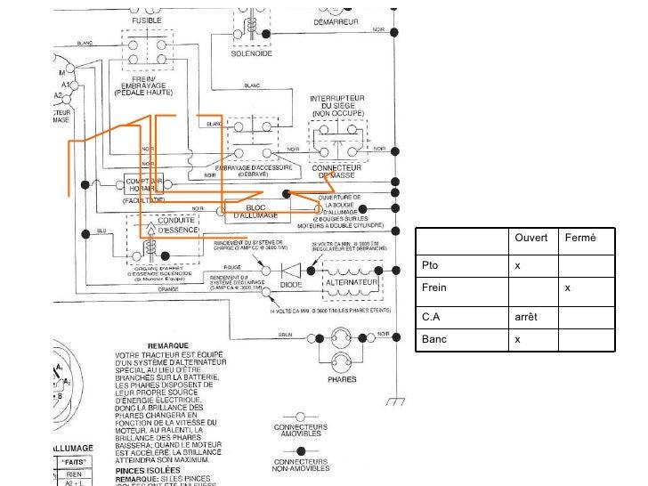 schema electrique tracteur tondeuse