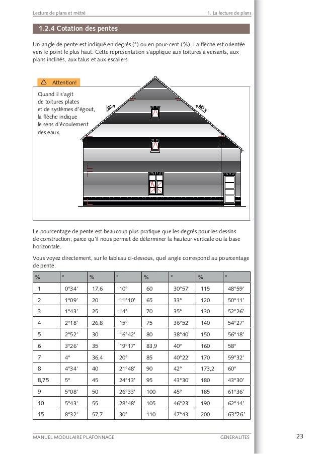 Lecture de plans et m tr for Degre pourcentage pente toit