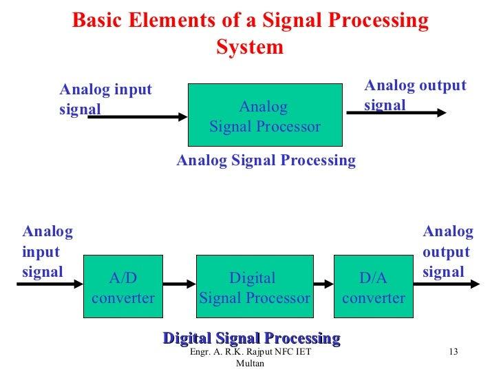 DIGITAL IMAGE PROCESSING TUTORIAL EPUB DOWNLOAD