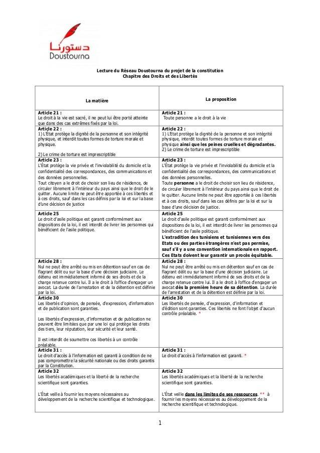Lecture du Réseau Doustourna du projet de la constitutionChapitre des Droits et des Libertés1La matière La propositionArti...