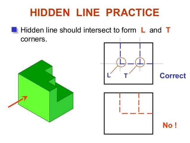 Drawing With Hidden Lines : Lecture iii orthographic projection