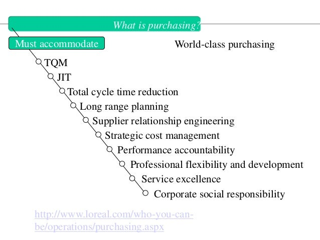 tqm impact of globalisation Globalization is the extension and integration of cross-border international trade, investment and culture.