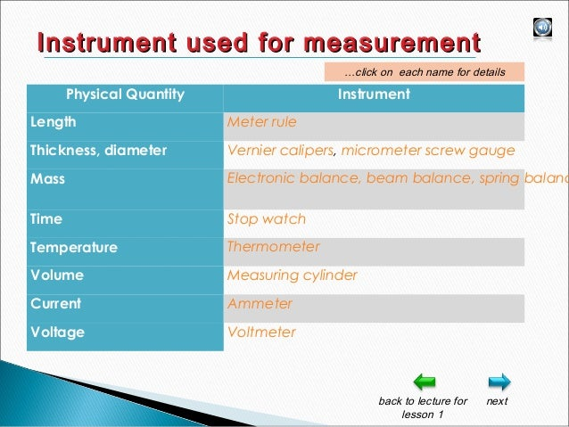 Instrument used for measurementInstrument used for measurement Physical Quantity Instrument Length Meter rule Thickness, d...