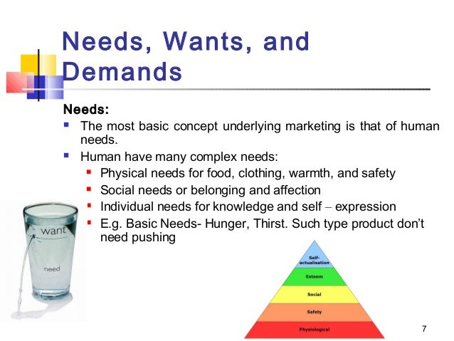 definition wants needs demands concept Defining needs is difficult due to the inherent complexity of the concept of 'need', so it is not surprising that numerous definitions have been proposed 'health.