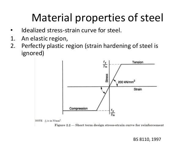 Design of structural elements chanakya arya