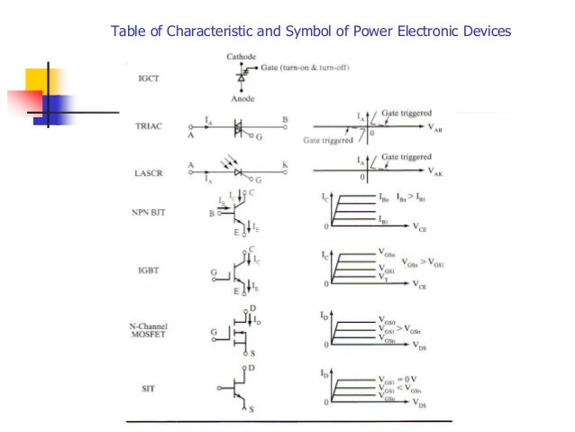 Funky Electronic Devices And Their Symbols Ideas - Electrical ...