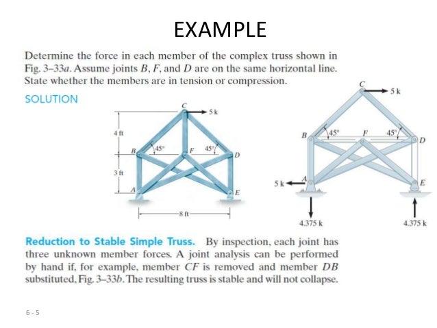 Configuration of 25-bar space truss | download scientific diagram.