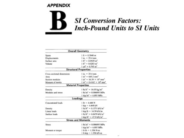 appendix conversion factors