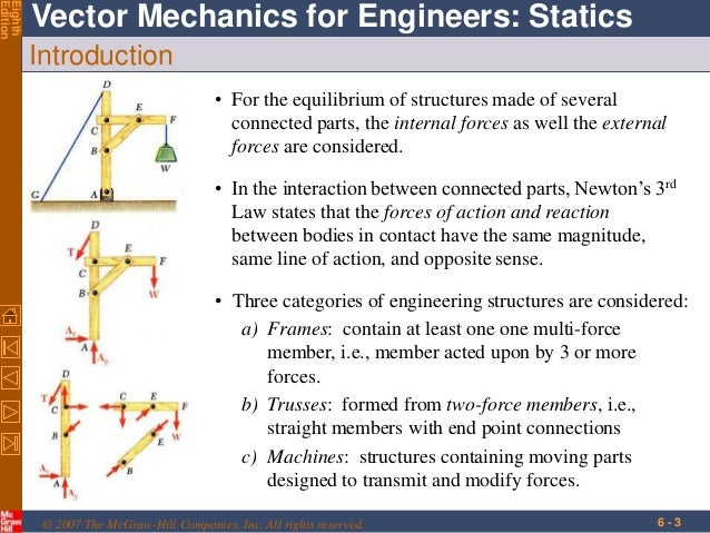 Lecture notes on trusses