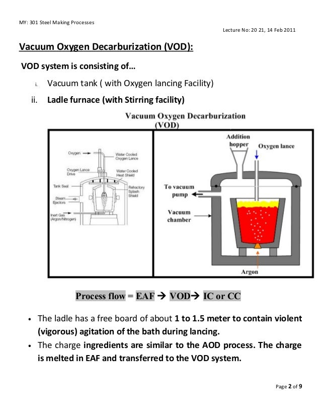 Steel Making Lecture Vacuum Degassing Vod Ladledes Esr in addition File AsGoodasGordon15 together with Air Hose 6mm 14 King Flex furthermore Freeze Away Inflammation With Cryotherapy in addition File PercyRunsAway29. on nitrogen tank