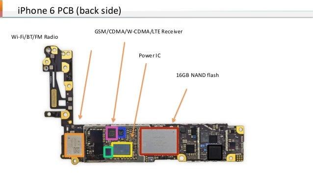 apple iphone 6 схема