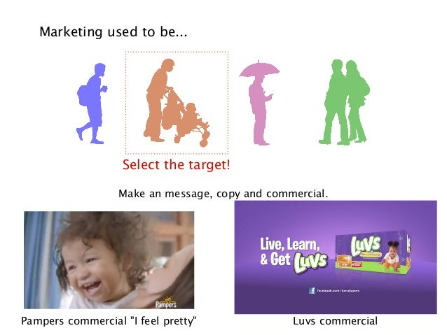 """Marketing used to be...  Select the target! Make an message, copy and commercial.  Pampers commercial """"I feel pretty""""  Luv..."""