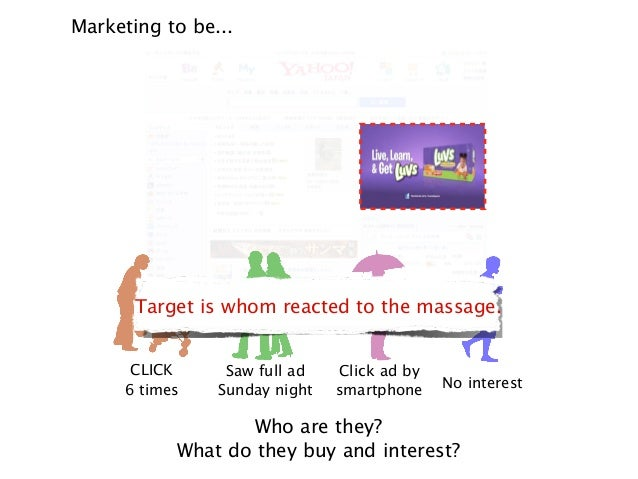 Marketing to be...  Target is whom reacted to the massage. CLICK 6 times  Saw full ad Sunday night  Click ad by smartphone...