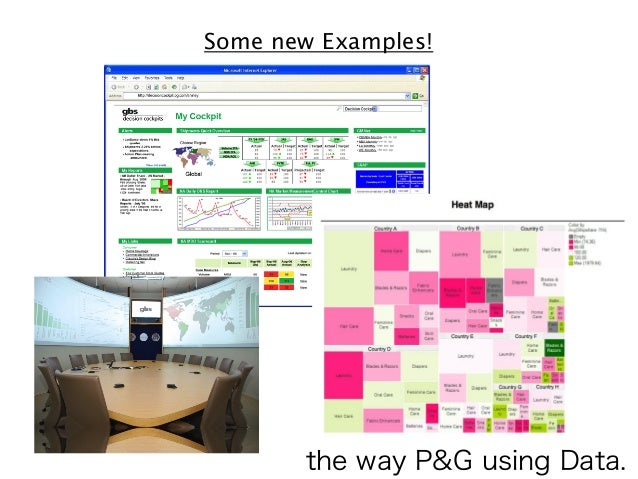 Some new Examples!  the way P&G using Data.
