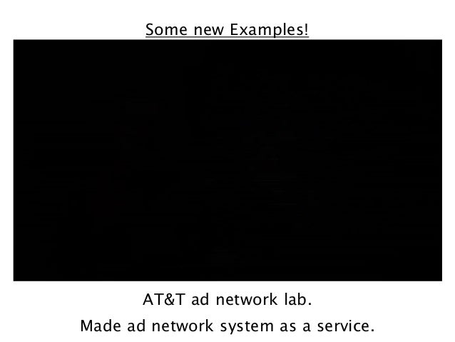 Some new Examples!  AT&T ad network lab. Made ad network system as a service.