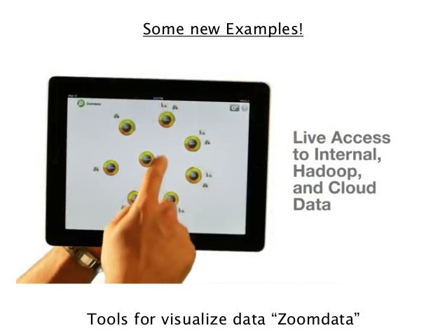 """Some new Examples!  Tools for visualize data """"Zoomdata"""""""