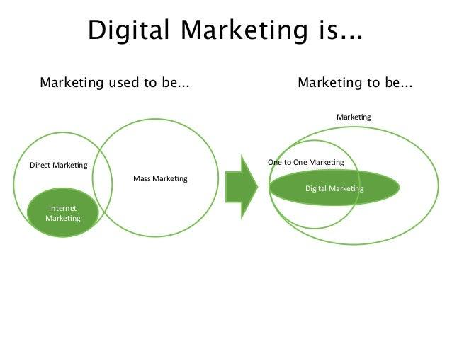 Digital Marketing is... Marketing used to be...  Marketing to be... Marke*ng  One&to&One&Marke*ng  Direct&Marke*ng Mass&Ma...