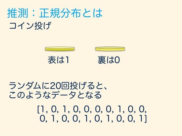 コイン投げ 表は1 裏は0 [1, 0, 1, 0, 0, 0, 0, 1, 0, 0, 0, 1, 0, 0, 1, 0, 1, 0, 0, 1] ランダムに20回投げると、 このようなデータとなる 表の数を数えると 7 になる。 推測:正規...