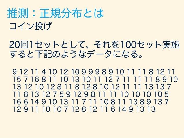 コイン投げ 10,000セット実施してグラフにしてみる。 推測:正規分布とは