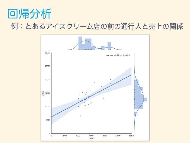 2.統計学の2つの目的
