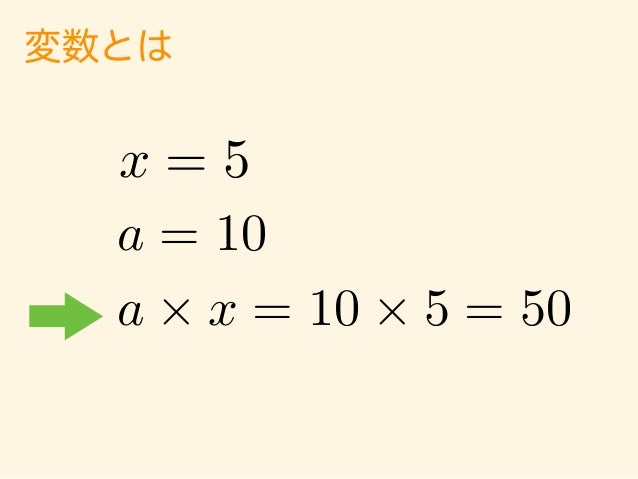 変数とは a = 10 x = 3 a ⇥ x = 10 ⇥ 3 = 30