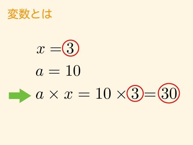 変数とは:Excelで言うと A B C D 1 2 x 5 3 a 10 4 5 a × x 50 6 7 = B2 * B3 という数式が入っている